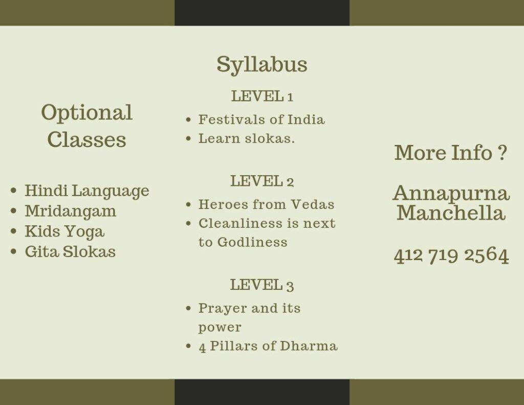 Gopal Fun School Syllabus